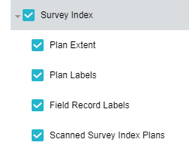 survey index